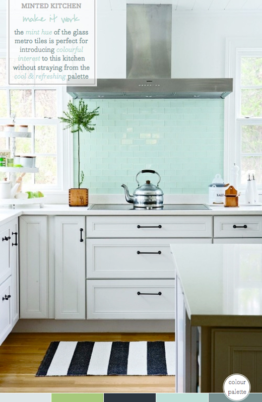 Very best Palette Addict: Mint Green Kitchen Splashback - Bright Bazaar by  WN42